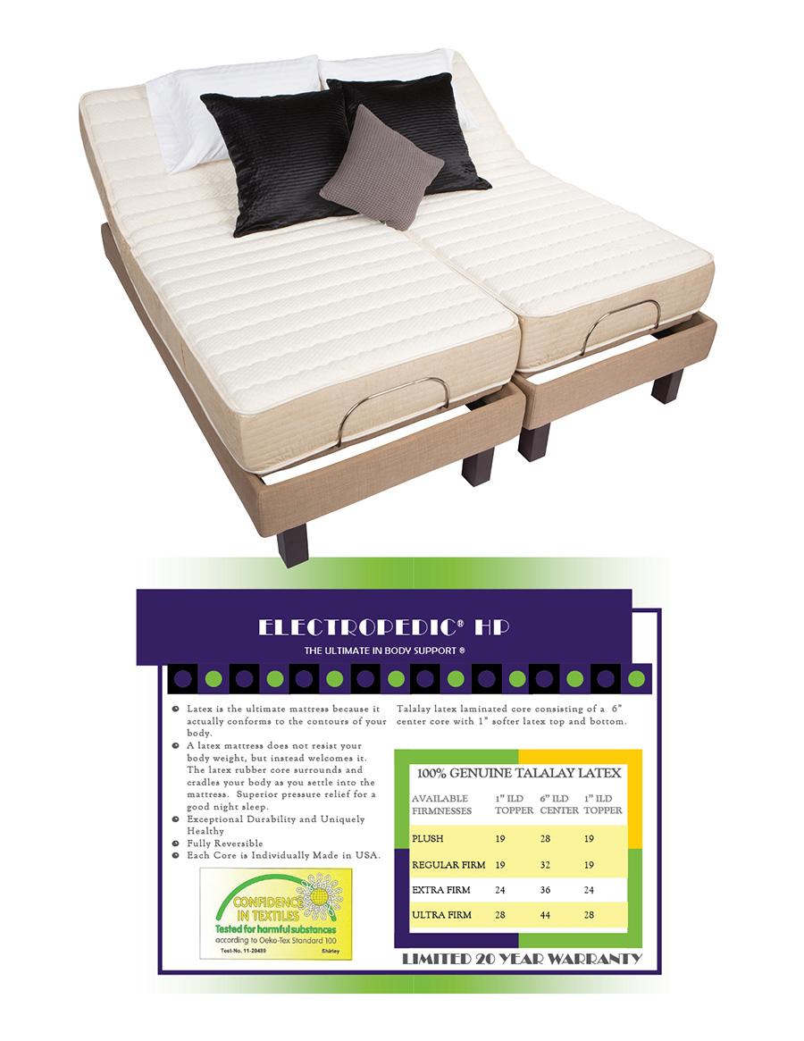 tempurpedic vs mattress Compare latex