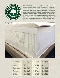 the ultimate highest rated reviews mattresses in Los Angeles CA Santa Ana Costa Mesa Long Beach